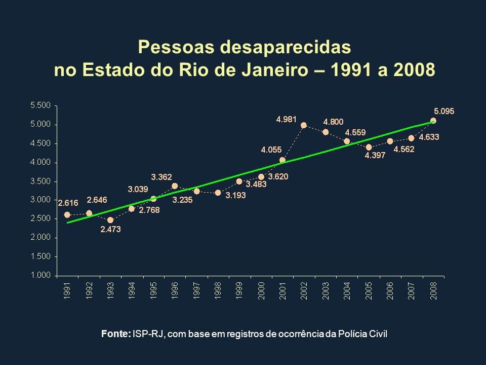 Pessoas desaparecidas no Estado do Rio de Janeiro – 1991 a 2008