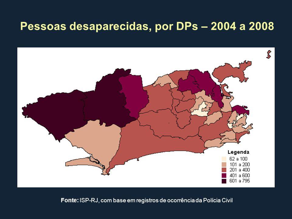Pessoas desaparecidas, por DPs – 2004 a 2008