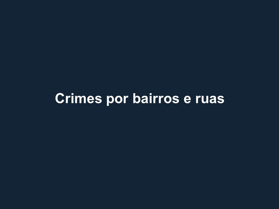 Crimes por bairros e ruas