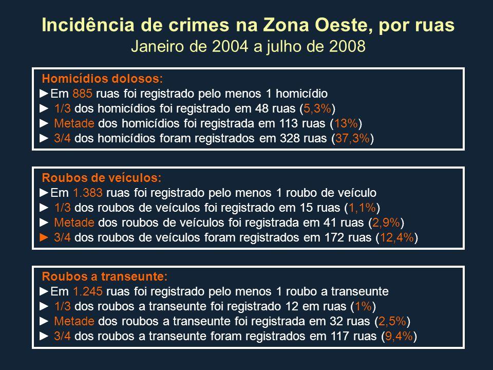 Incidência de crimes na Zona Oeste, por ruas