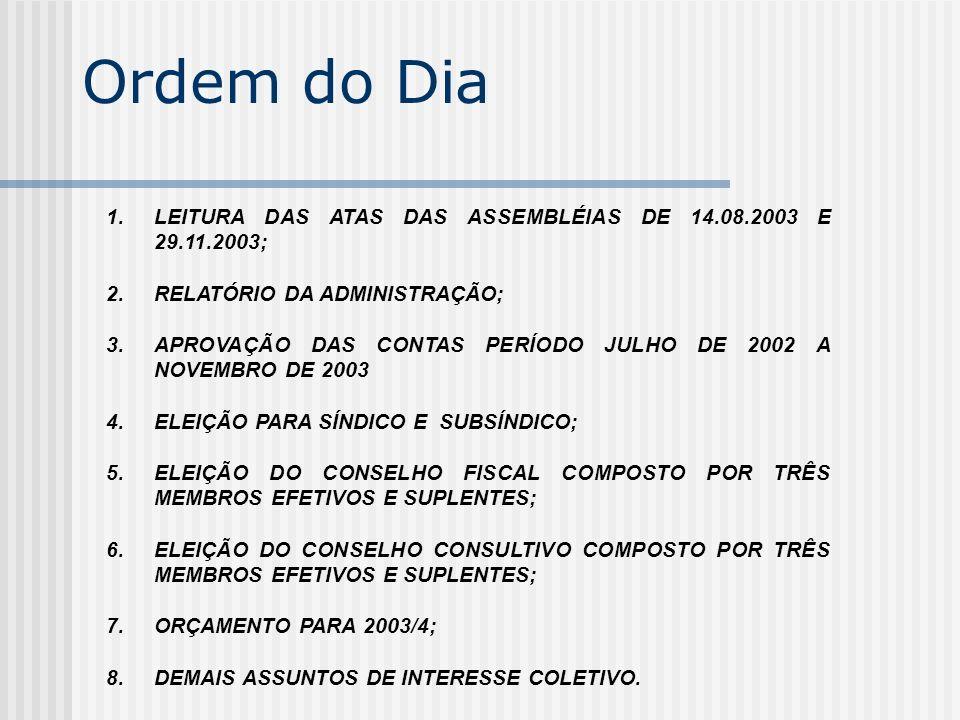 Ordem do Dia LEITURA DAS ATAS DAS ASSEMBLÉIAS DE 14.08.2003 E 29.11.2003; RELATÓRIO DA ADMINISTRAÇÃO;
