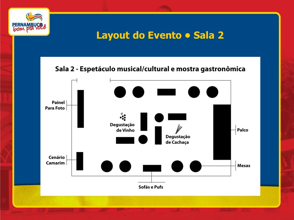 Layout do Evento • Sala 2