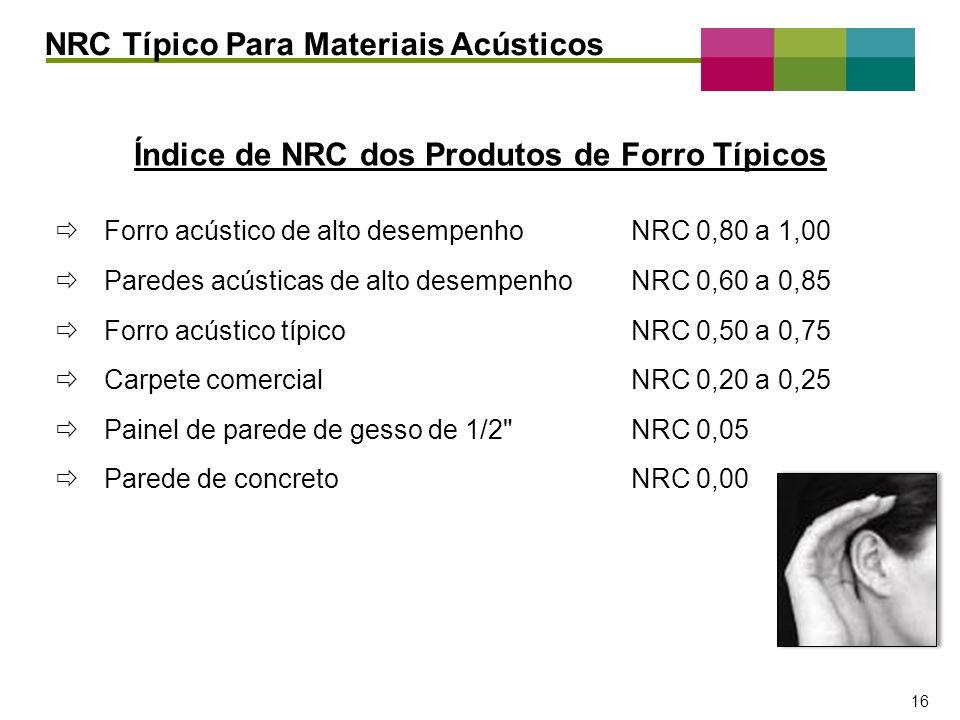 Índice de NRC dos Produtos de Forro Típicos