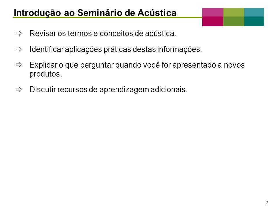 Introdução ao Seminário de Acústica