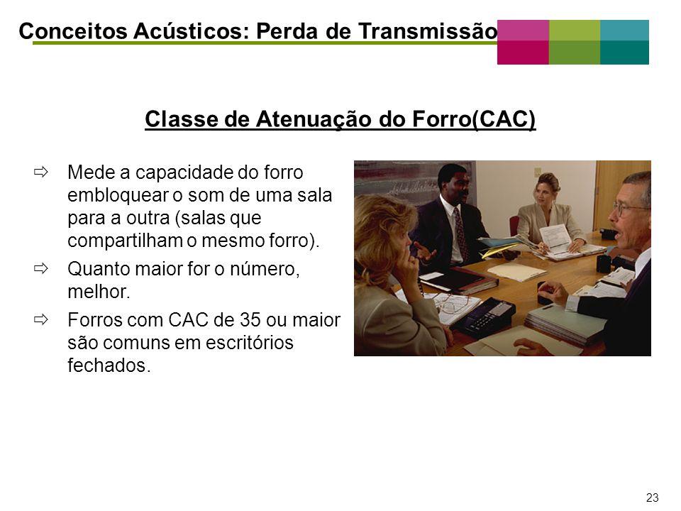 Classe de Atenuação do Forro(CAC)