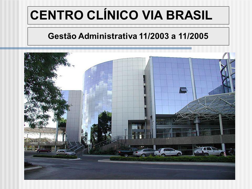 Gestão Administrativa 11/2003 a 11/2005