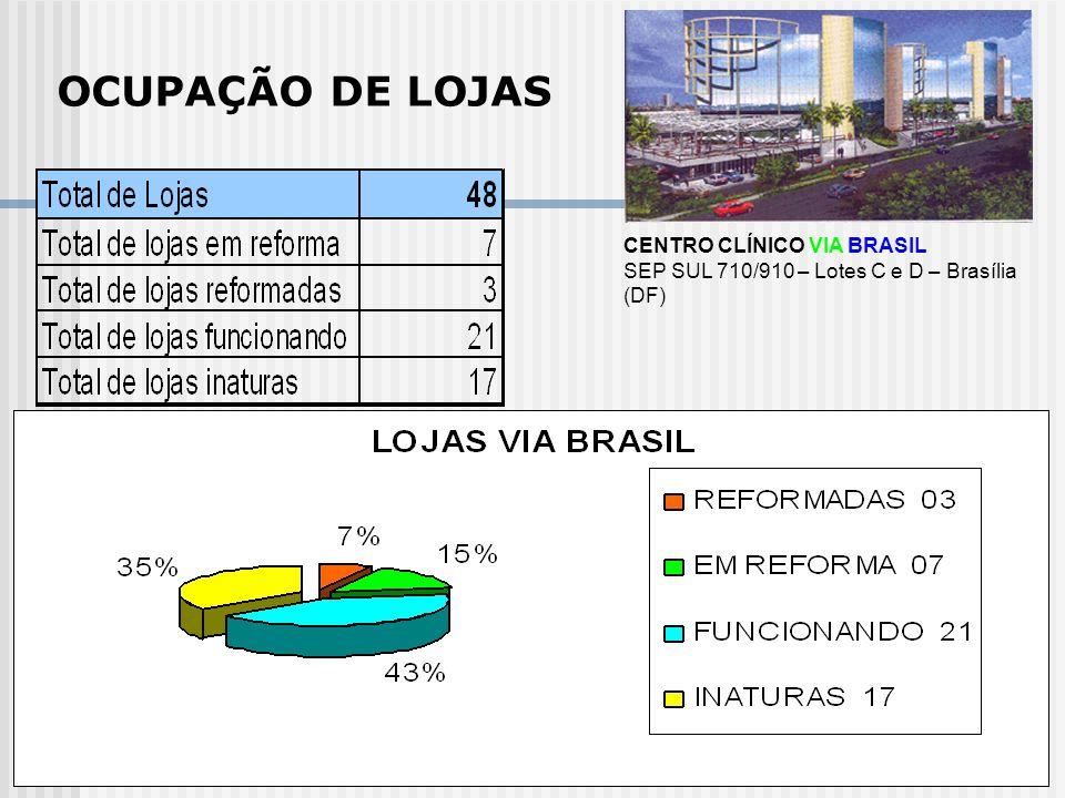 OCUPAÇÃO DE LOJAS CENTRO CLÍNICO VIA BRASIL SEP SUL 710/910 – Lotes C e D – Brasília (DF)