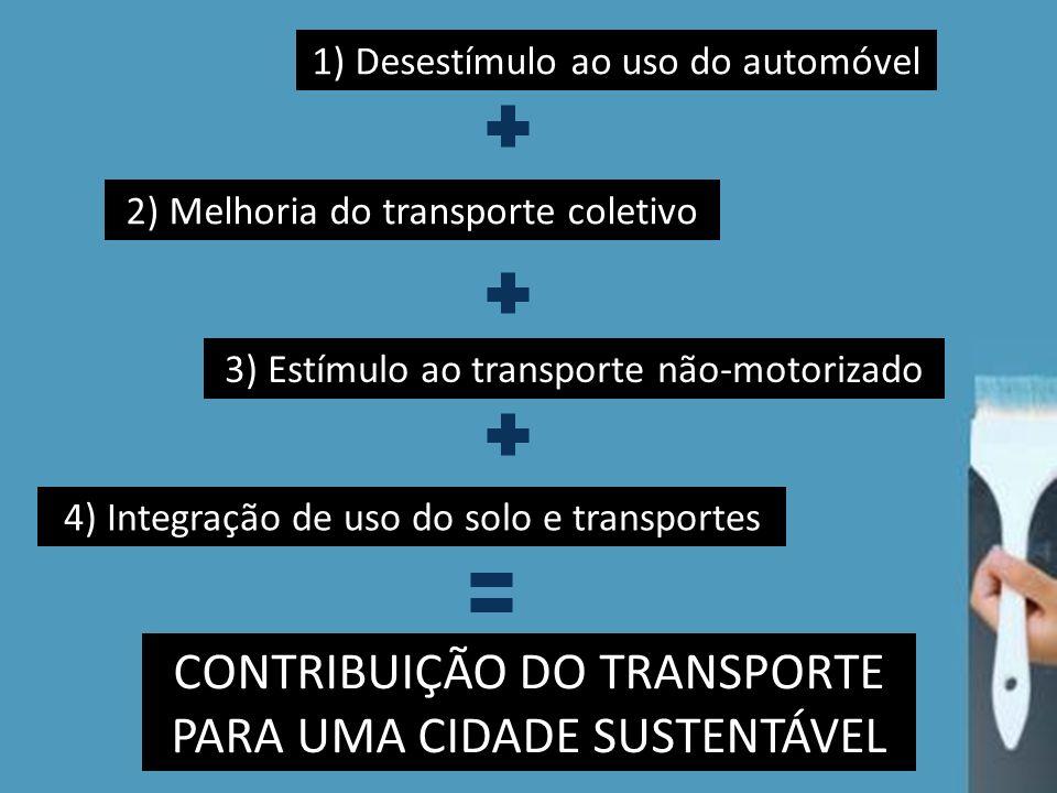 CONTRIBUIÇÃO DO TRANSPORTE PARA UMA CIDADE SUSTENTÁVEL