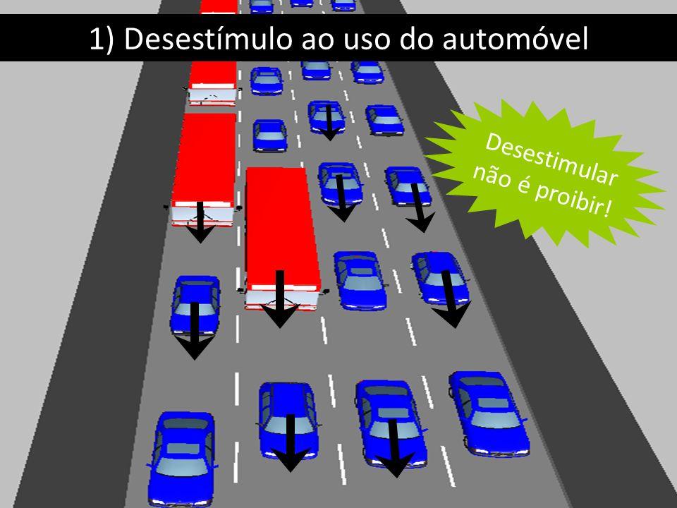 1) Desestímulo ao uso do automóvel