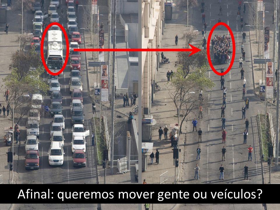 Afinal: queremos mover gente ou veículos