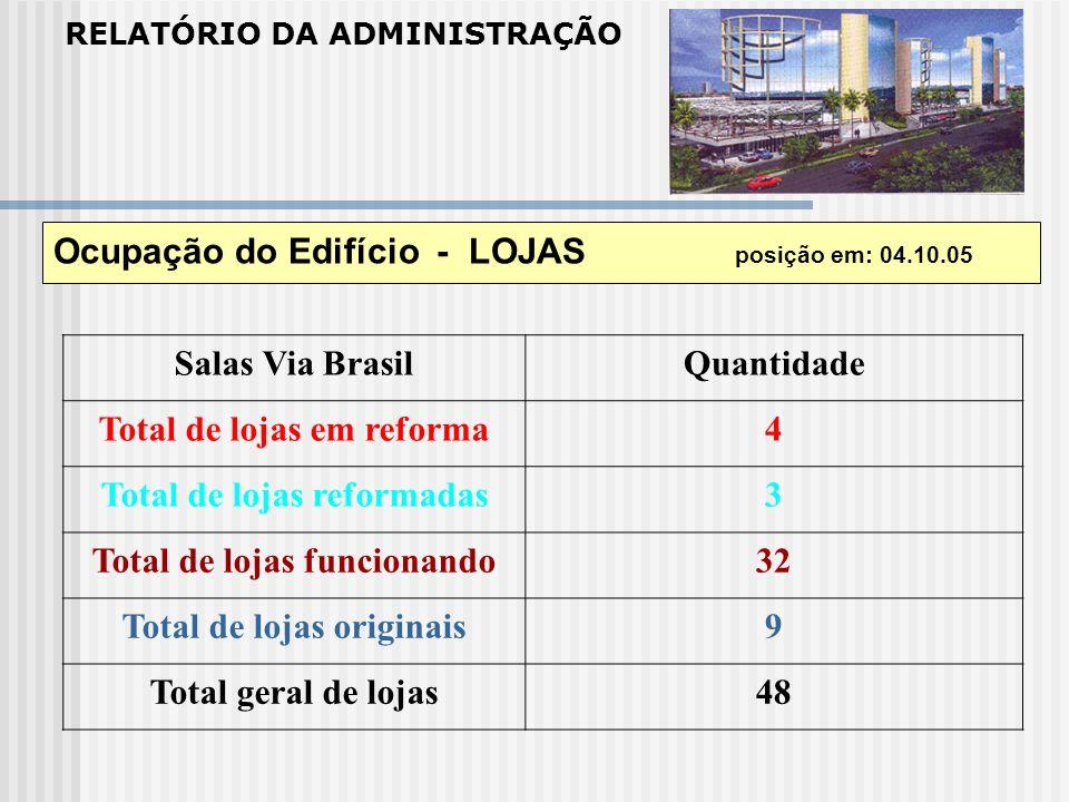 Ocupação do Edifício - LOJAS posição em: 04.10.05 Salas Via Brasil