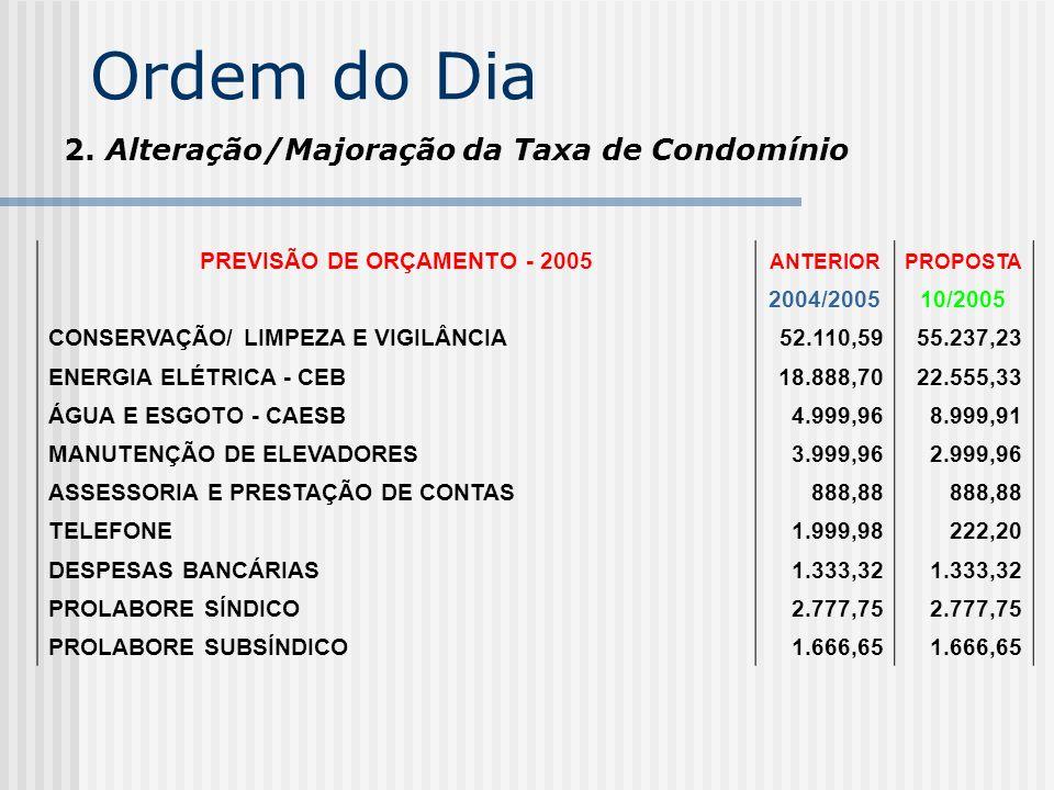 PREVISÃO DE ORÇAMENTO - 2005