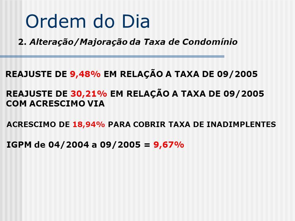 Ordem do Dia 2. Alteração/Majoração da Taxa de Condomínio