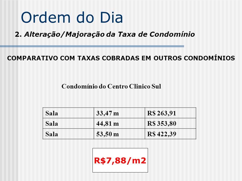 Ordem do Dia R$7,88/m2 2. Alteração/Majoração da Taxa de Condomínio