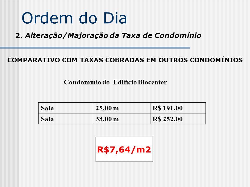 Ordem do Dia R$7,64/m2 2. Alteração/Majoração da Taxa de Condomínio