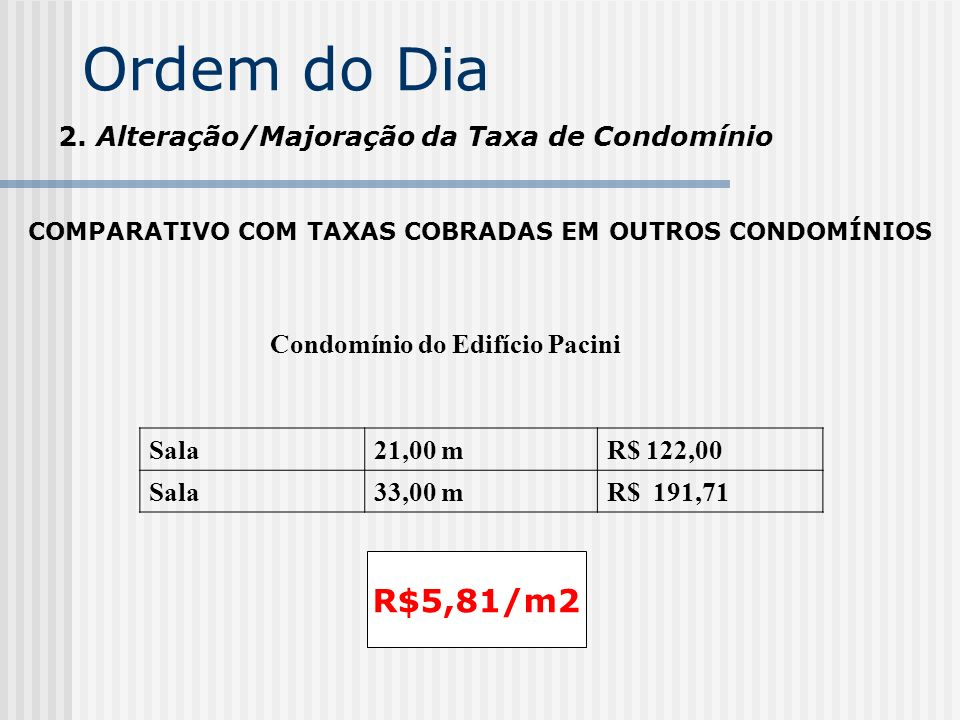 Ordem do Dia R$5,81/m2 2. Alteração/Majoração da Taxa de Condomínio