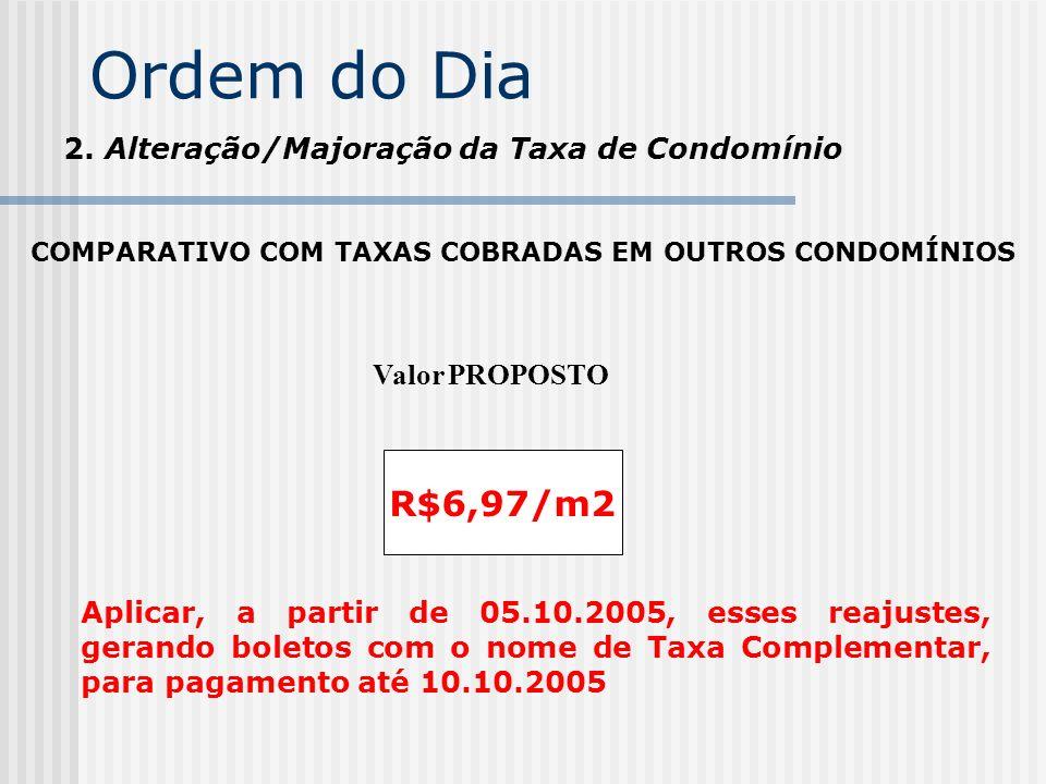 Ordem do Dia R$6,97/m2 2. Alteração/Majoração da Taxa de Condomínio