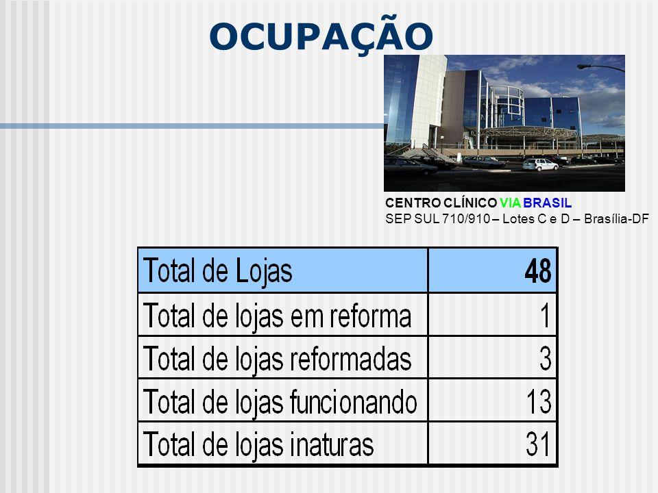 OCUPAÇÃO CENTRO CLÍNICO VIA BRASIL SEP SUL 710/910 – Lotes C e D – Brasília-DF