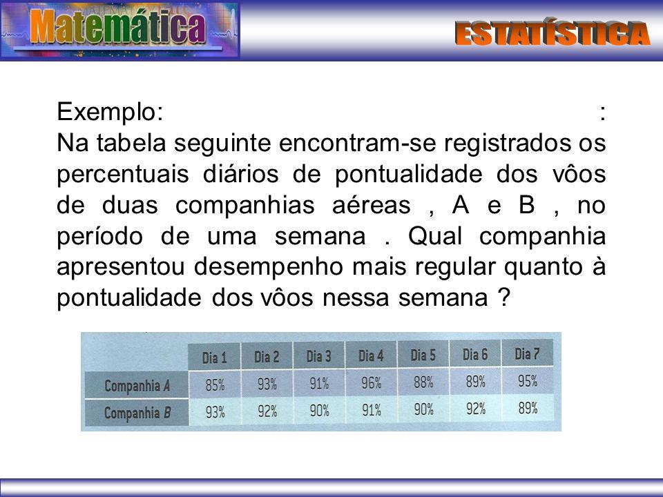 Exemplo: : Na tabela seguinte encontram-se registrados os percentuais diários de pontualidade dos vôos de duas companhias aéreas , A e B , no período de uma semana .