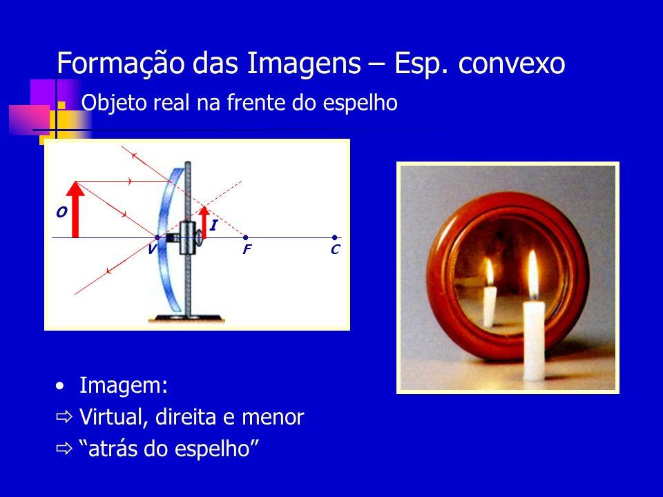 Formação das Imagens – Esp. convexo