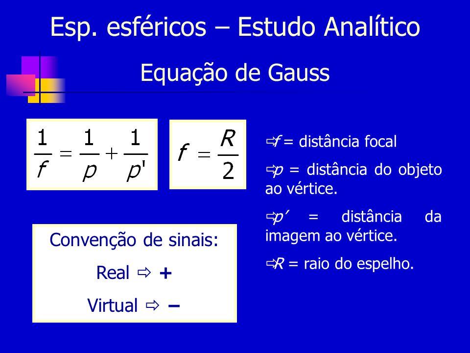 Esp. esféricos – Estudo Analítico