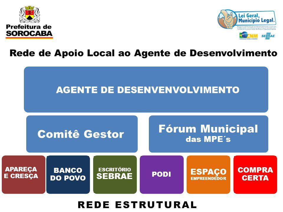 Fórum Municipal das MPE´s