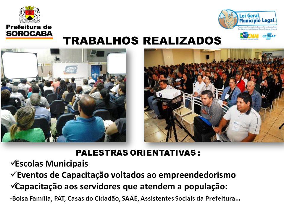 PALESTRAS ORIENTATIVAS :