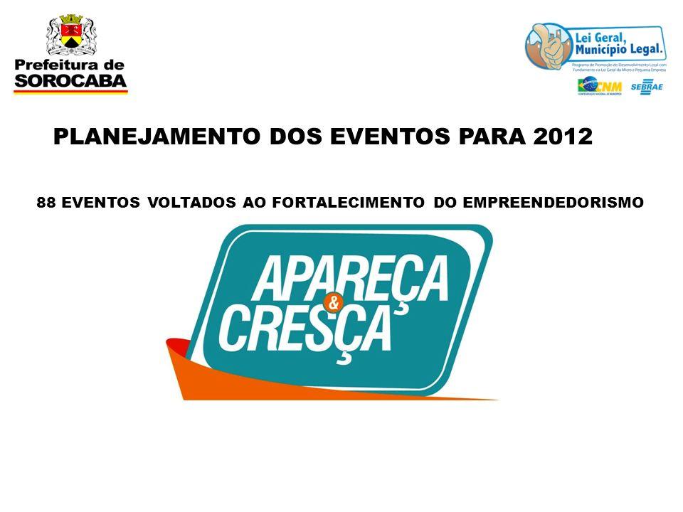 PLANEJAMENTO DOS EVENTOS PARA 2012