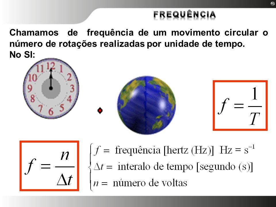 frequência Chamamos de frequência de um movimento circular o número de rotações realizadas por unidade de tempo.