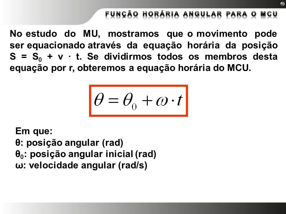 Função horária angular para o MCU