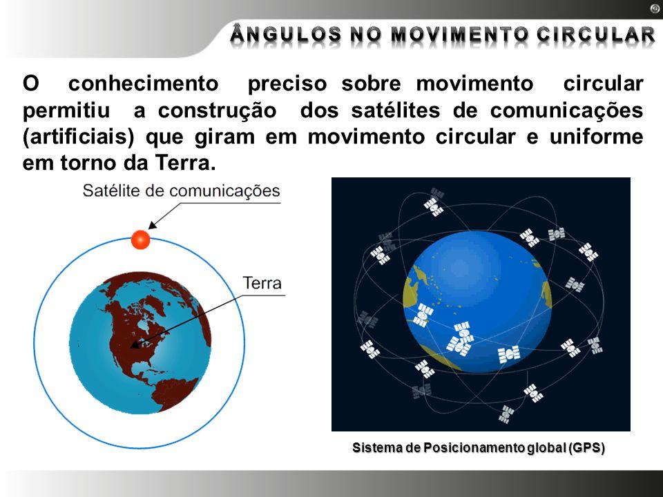Ângulos no movimento circular Sistema de Posicionamento global (GPS)