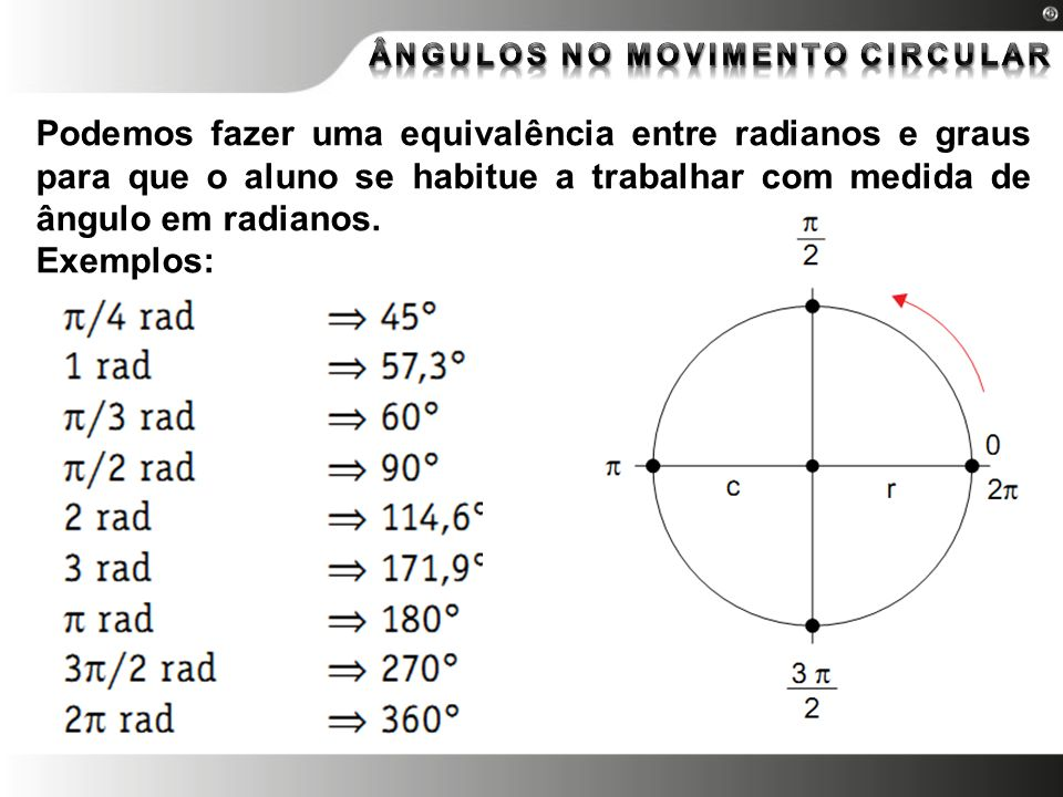 Ângulos no movimento circular