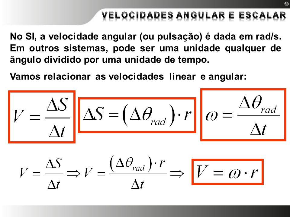 Velocidades angular e escalar