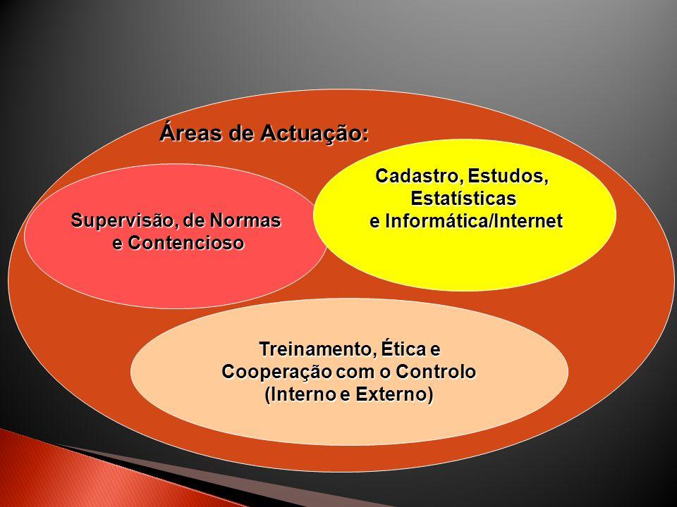 e Informática/Internet Cooperação com o Controlo