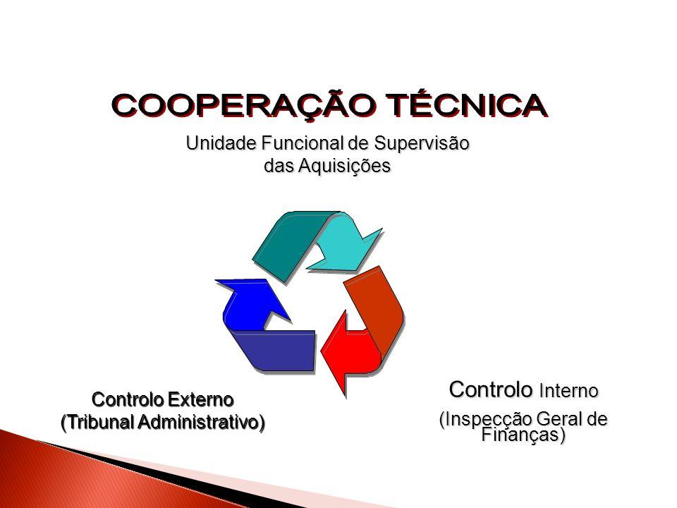 COOPERAÇÃO TÉCNICA Controlo Interno