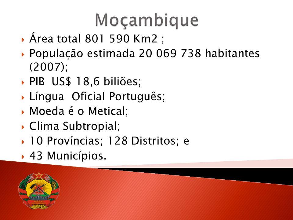 Moçambique Área total 801 590 Km2 ;