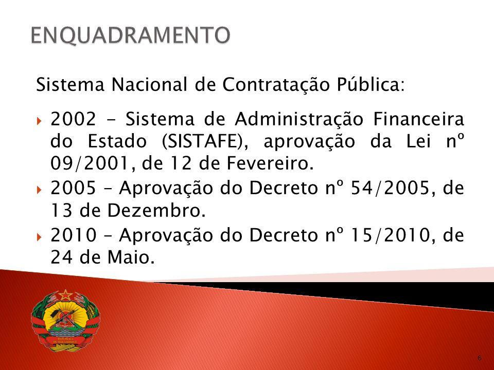 ENQUADRAMENTO Sistema Nacional de Contratação Pública: