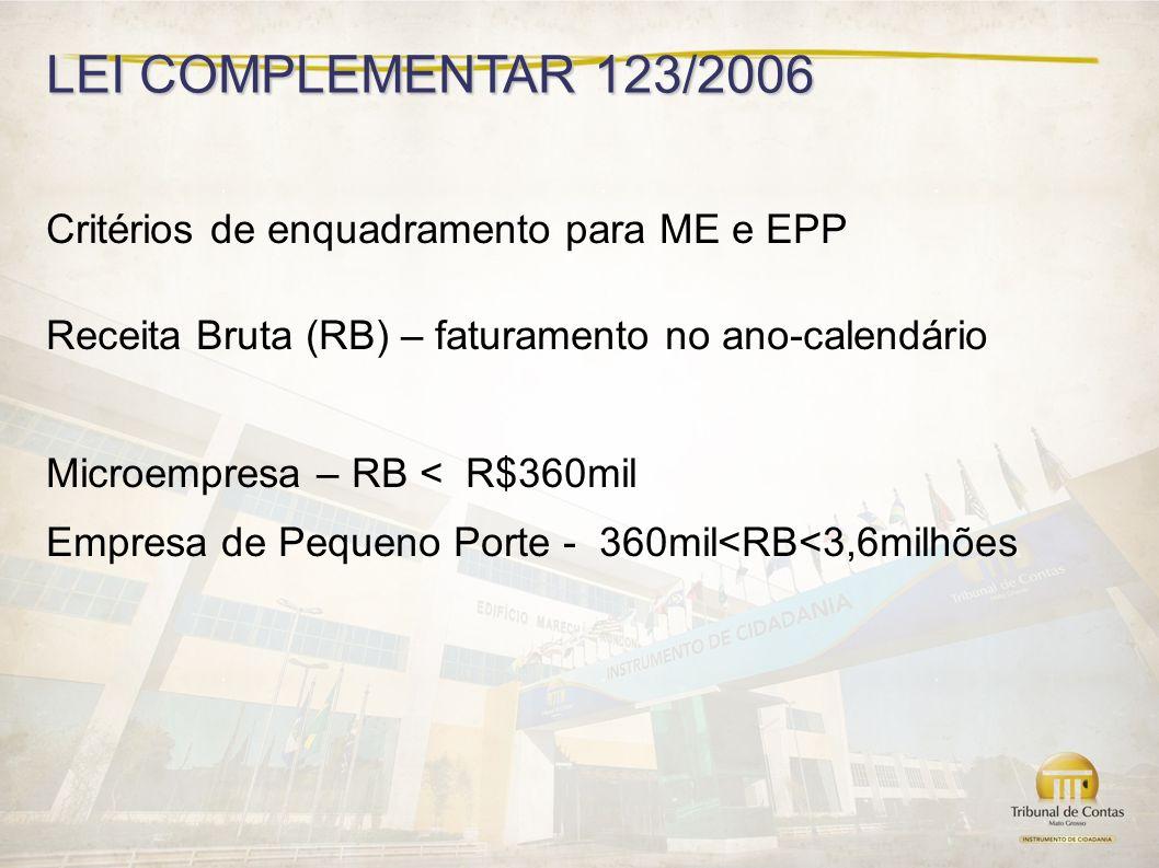 LEI COMPLEMENTAR 123/2006 Critérios de enquadramento para ME e EPP