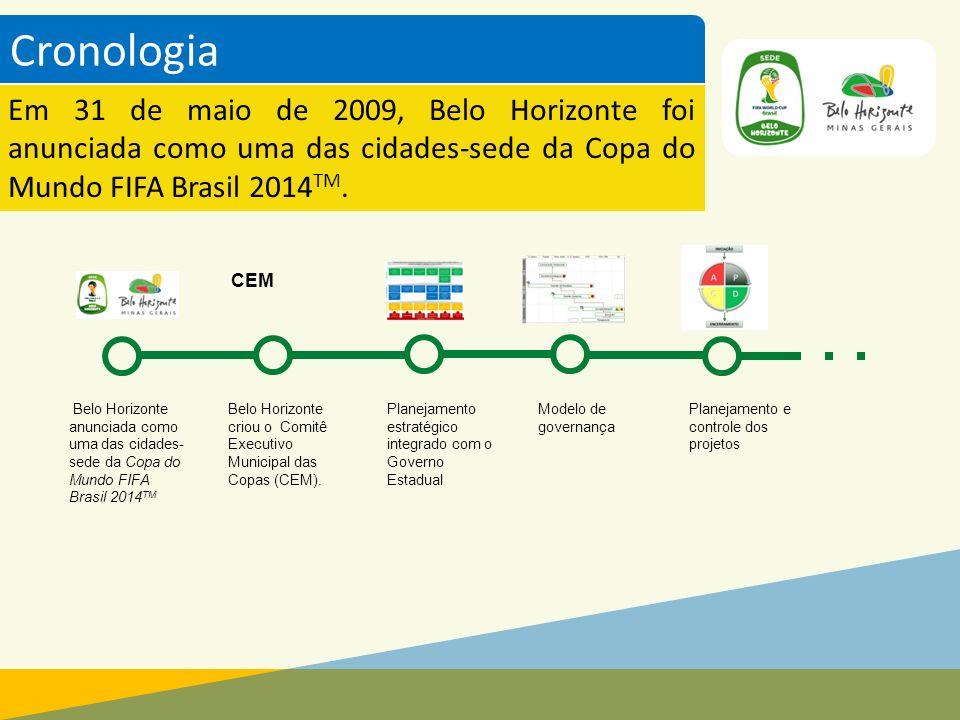 Cronologia Em 31 de maio de 2009, Belo Horizonte foi anunciada como uma das cidades-sede da Copa do Mundo FIFA Brasil 2014TM.