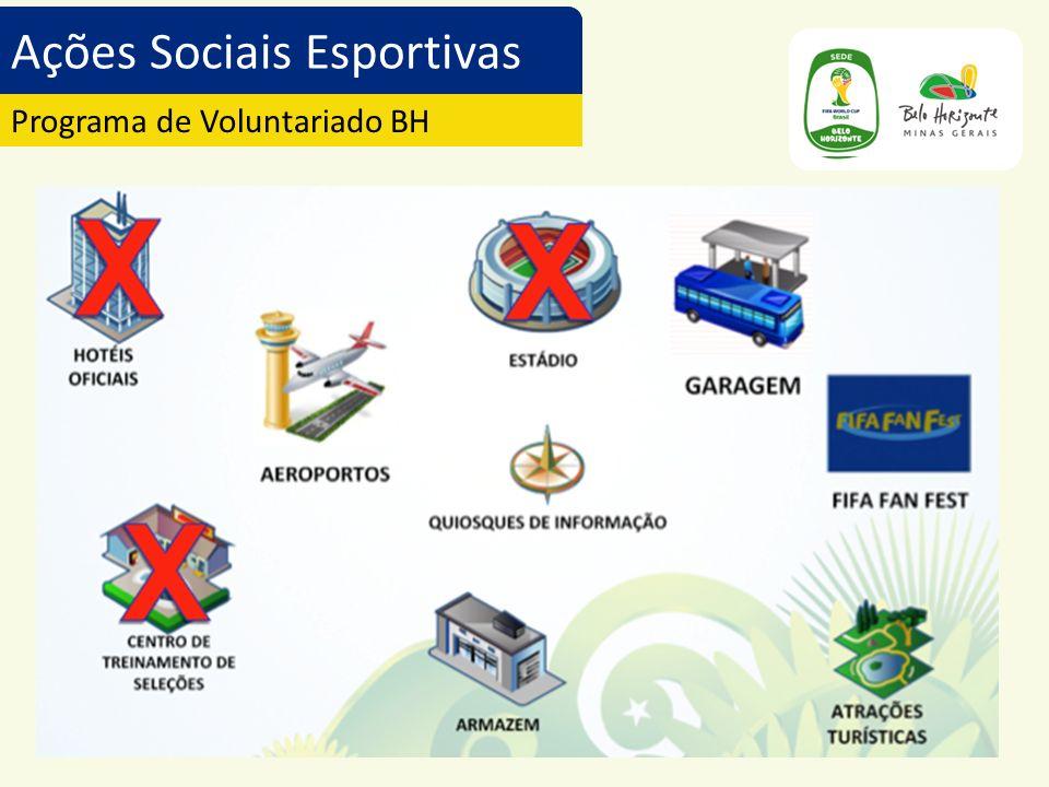 X X X X X X Ações Sociais Esportivas Ações Sociais Esportivas