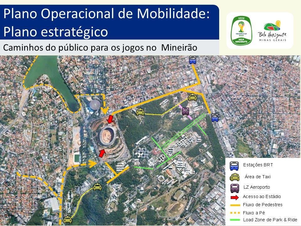 Plano Operacional de Mobilidade: Plano estratégico