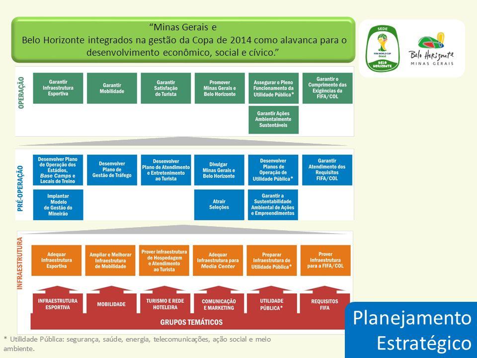 Planejamento Estratégico Minas Gerais e