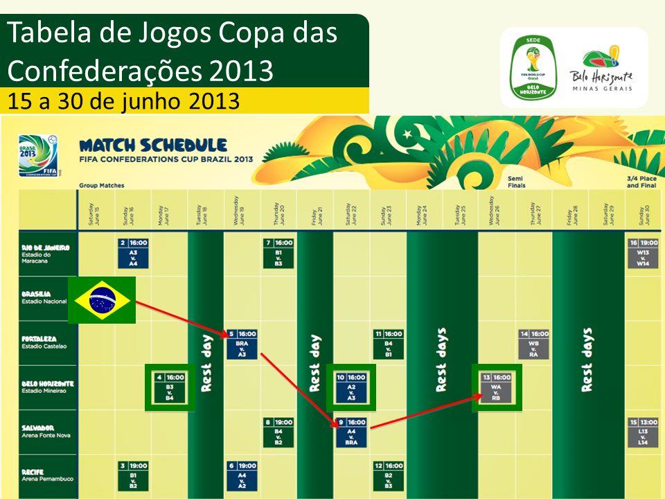 Tabela de Jogos Copa das Confederações 2013