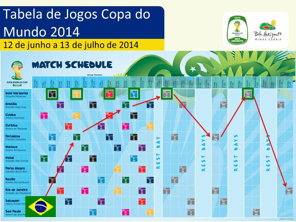 Tabela de Jogos Copa do Mundo 2014
