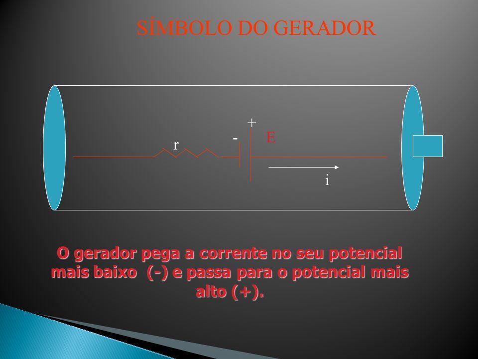 SÍMBOLO DO GERADOR E i + - r
