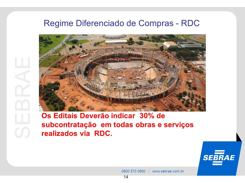 Regime Diferenciado de Compras - RDC