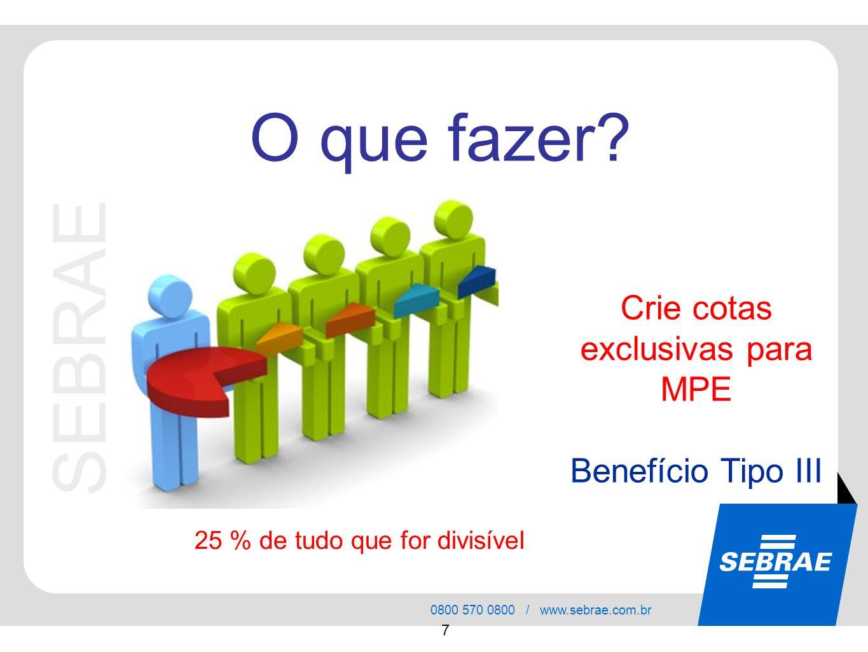O que fazer Crie cotas exclusivas para MPE Benefício Tipo III