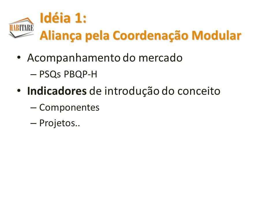 Idéia 1: Aliança pela Coordenação Modular