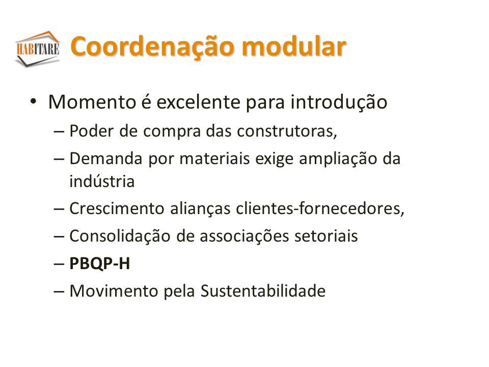 Coordenação modular Momento é excelente para introdução