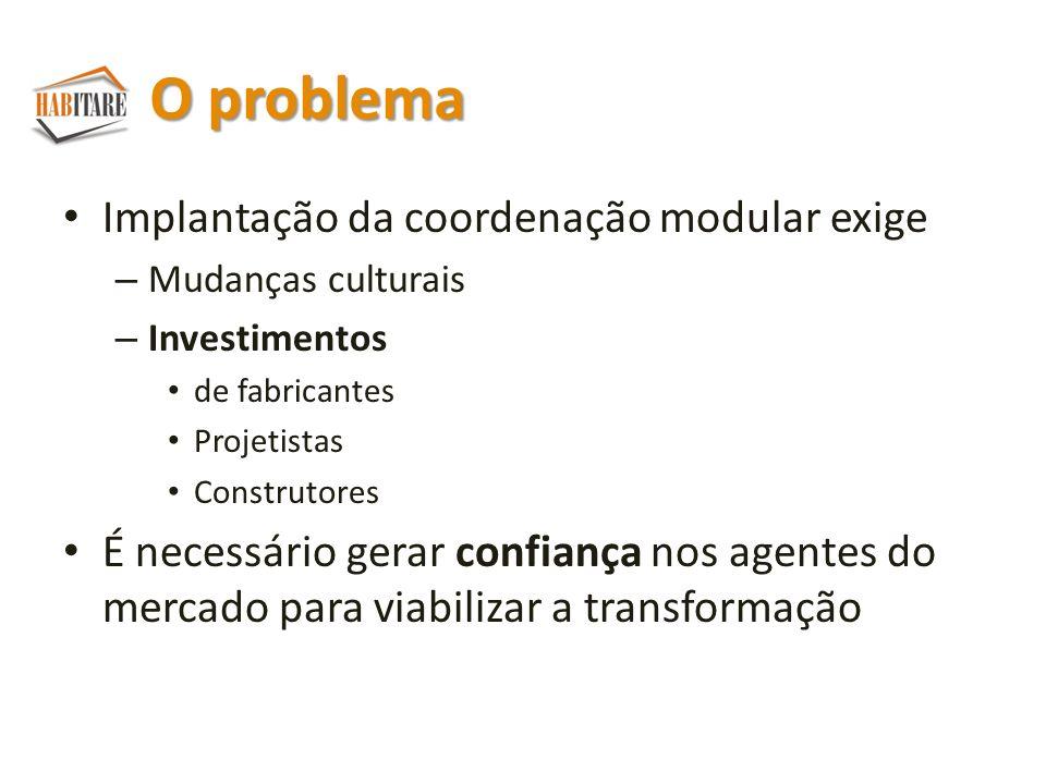 O problema Implantação da coordenação modular exige
